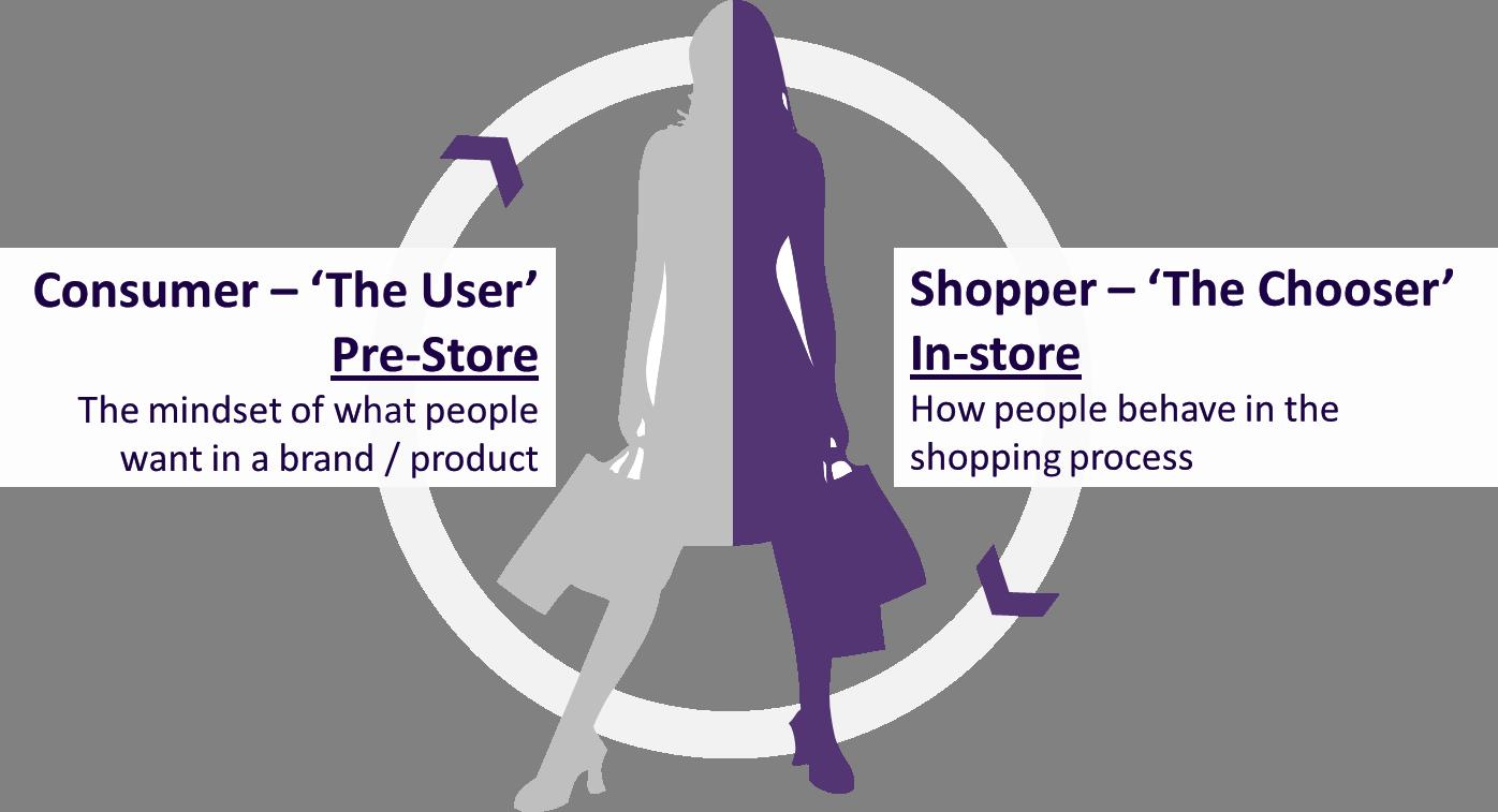 consumer_shopper_in_store_pre_store