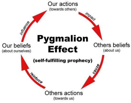 pygmalion_effect1