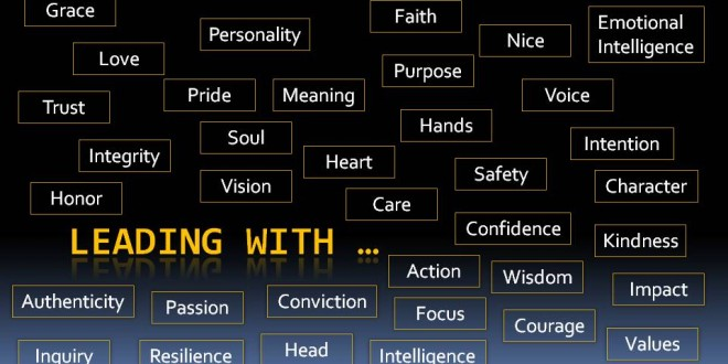 Leadership Is ALL About – Quantum Physics of Beliefs