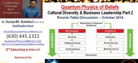 20141018 Cultural Diversity – Part 2 – Quantum Physics of Beliefs
