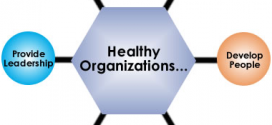 A Servant Organization is A Healthy Organization