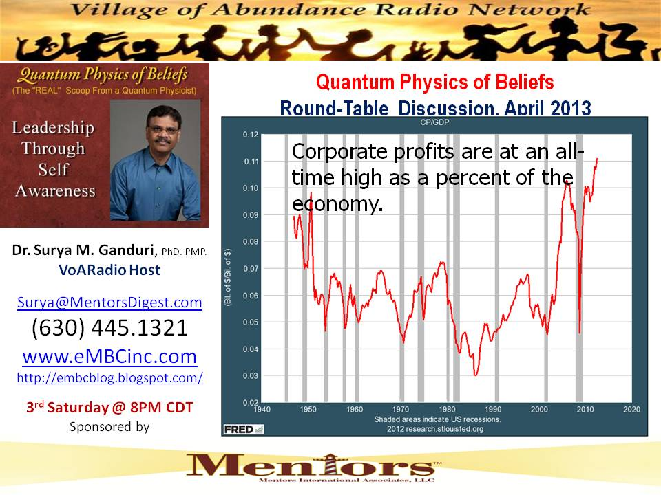 April 2013 - People or Profits